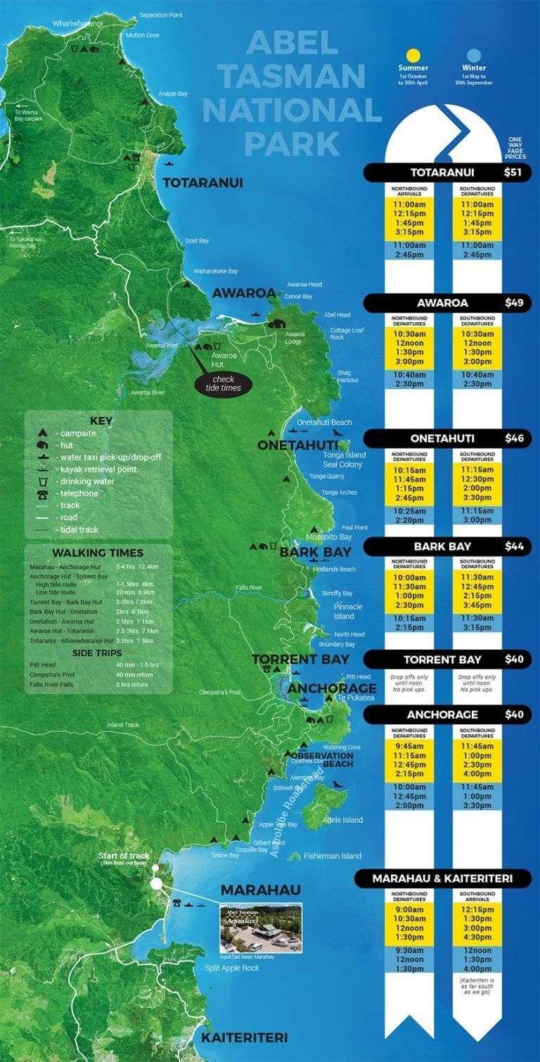 Aqua Taxi timetable 2020